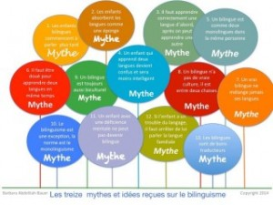 mythes-et-ides-reues-sur-le-bilinguisme-320x240
